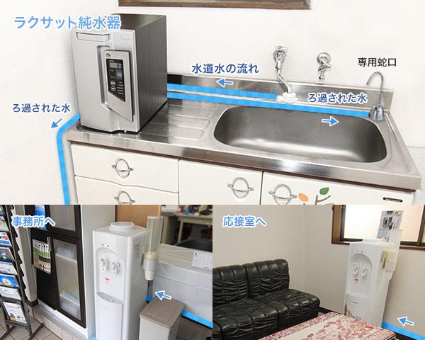 給湯室でのラクサット浄水器設置例図